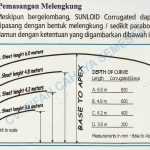 Sunloid – 082121219294 / 085551119592