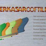 Perkasa Roof – 082121219294 / 085551119592